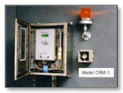 CRM-1 Active Radiation Monitor