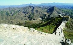 Beijing & Tianjin tour