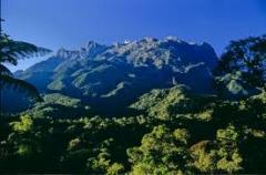 Amazing Kota Kinabalu Tour Package